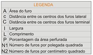 furos-oblongos