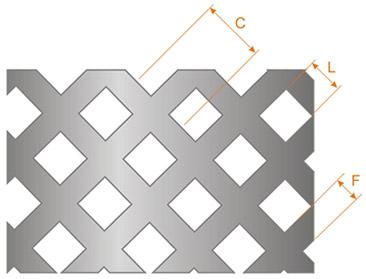 furos-quadrados